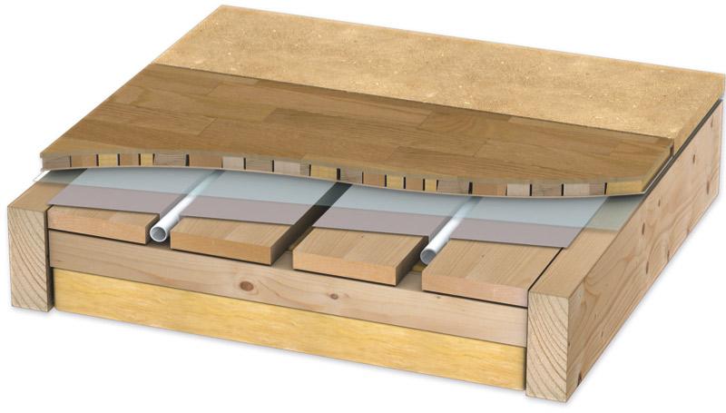 Теплый пол по деревянному полу своими руками
