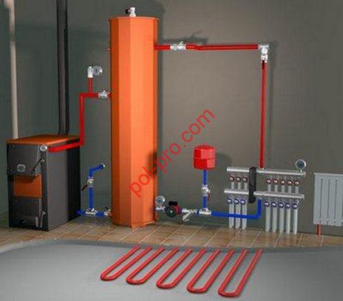 схема подключения гидравлического теплого пола